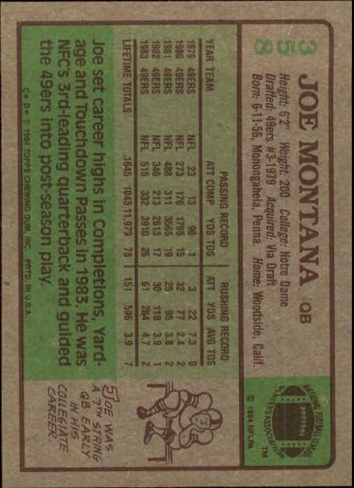 1984 Topps #358 Joe Montana PB back image