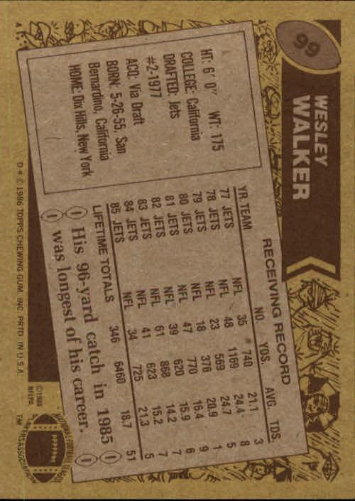 1986 Topps #99 Wesley Walker back image