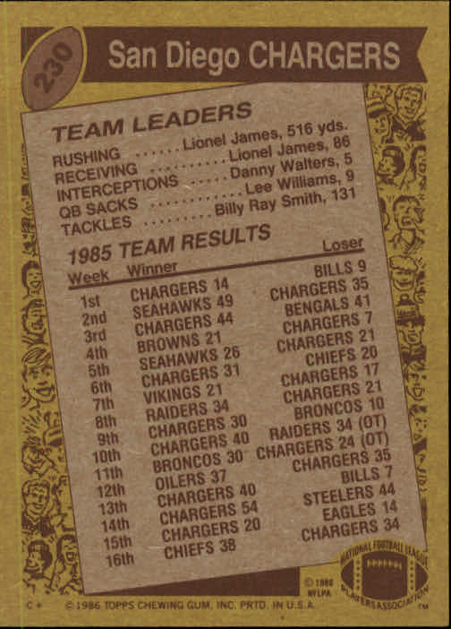 1986 Topps #230 Chargers TL/(Dan Fouts Over Top) back image