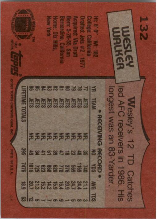 1987 Topps #132 Wesley Walker back image