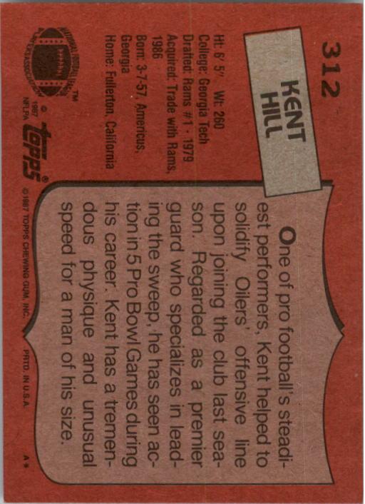 1987 Topps #312 Kent Hill back image