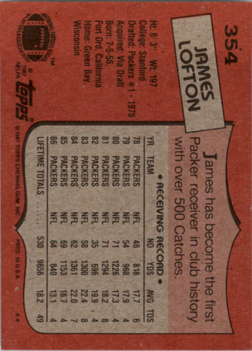 1987 Topps #354 James Lofton back image