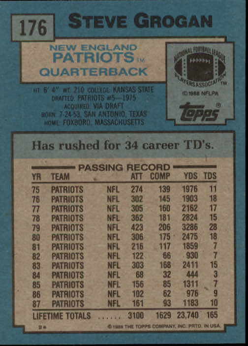 1988 Topps #176 Steve Grogan back image