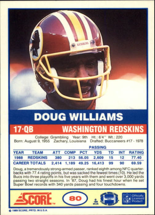 1989 Score #80 Doug Williams back image