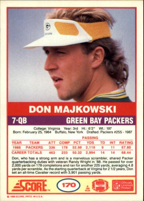 1989 Score #170 Don Majkowski RC back image