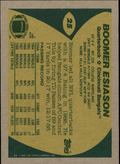 1989-Topps-Football-Card-Pick-2-249 thumbnail 31