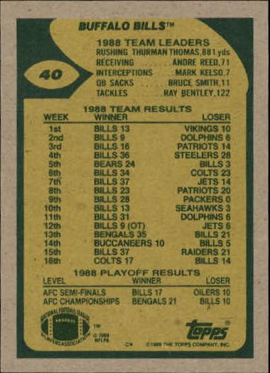 1989-Topps-Football-Card-Pick-2-249 thumbnail 55