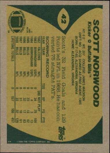 1989-Topps-Football-Card-Pick-2-249 thumbnail 59