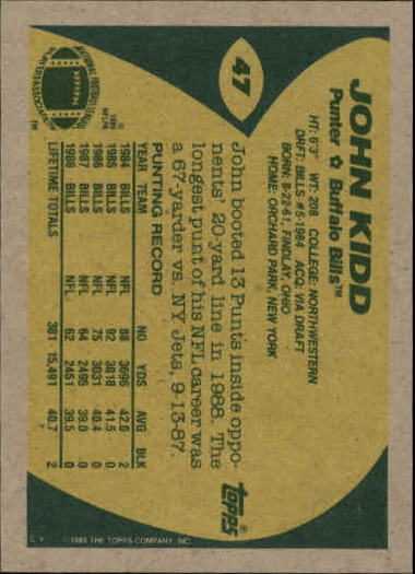 1989-Topps-Football-Card-Pick-2-249 thumbnail 65