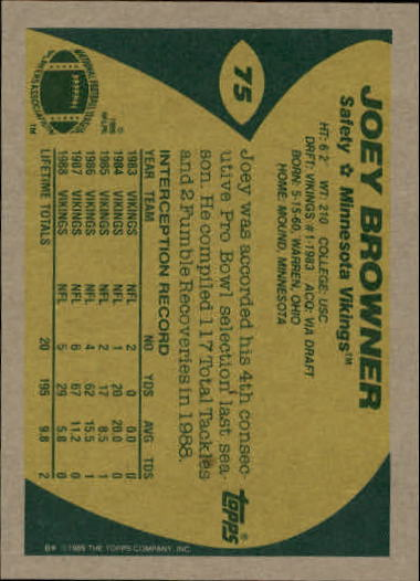 1989-Topps-Football-Card-Pick-2-249 thumbnail 115