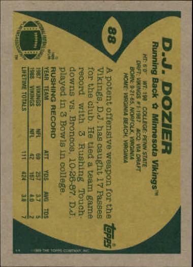 1989-Topps-Football-Card-Pick-2-249 thumbnail 123