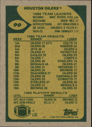 1989-Topps-Football-Card-Pick-2-249 thumbnail 125
