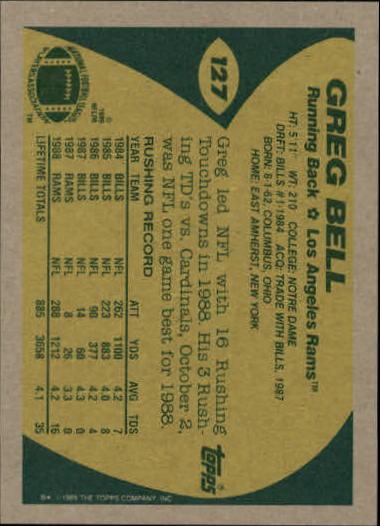 1989-Topps-Football-Card-Pick-2-249 thumbnail 187