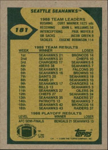 1989-Topps-Football-Card-Pick-2-249 thumbnail 287