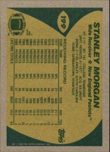 1989-Topps-Football-Card-Pick-2-249 thumbnail 315