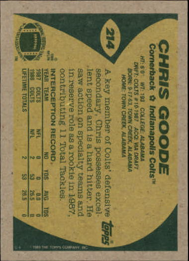 1989-Topps-Football-Card-Pick-2-249 thumbnail 343