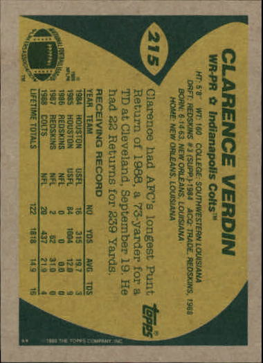 1989-Topps-Football-Card-Pick-2-249 thumbnail 345