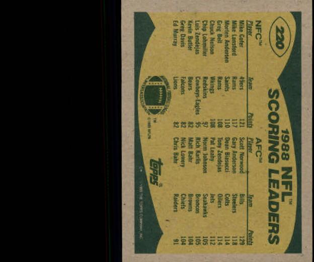 1989-Topps-Football-Card-Pick-2-249 thumbnail 353