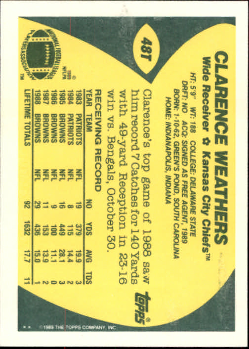 1989-Topps-Traded-Football-Card-Pick thumbnail 79
