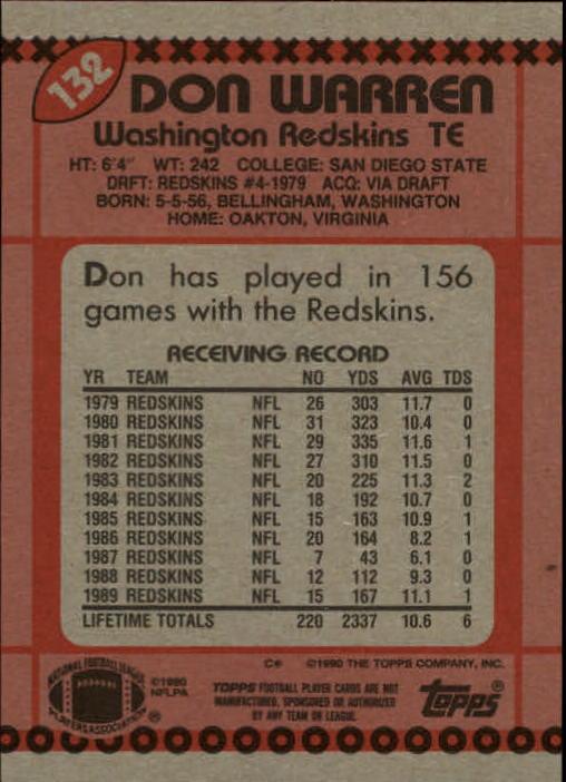 1990 Topps #132 Don Warren back image
