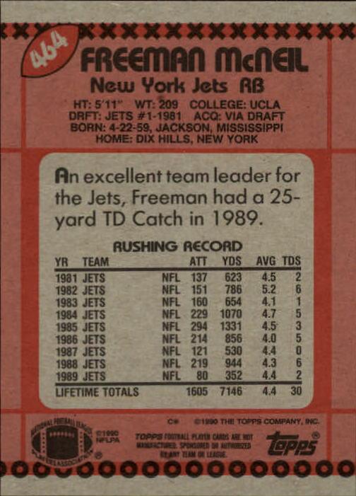 1990 Topps #464 Freeman McNeil back image