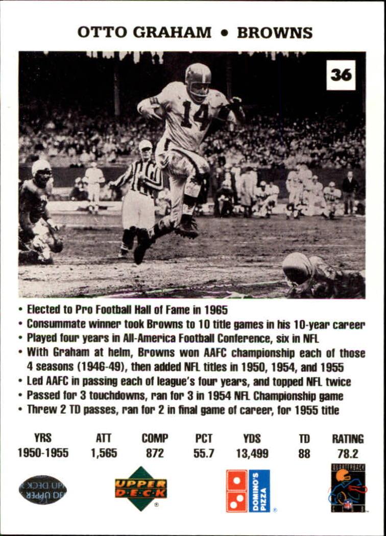 1991 Domino's Quarterbacks #36 Otto Graham back image