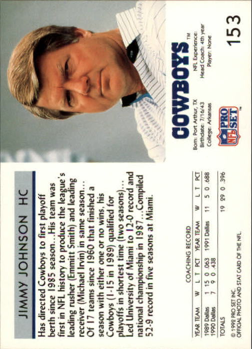 1992 Pro Set #153 Jimmy Johnson CO back image