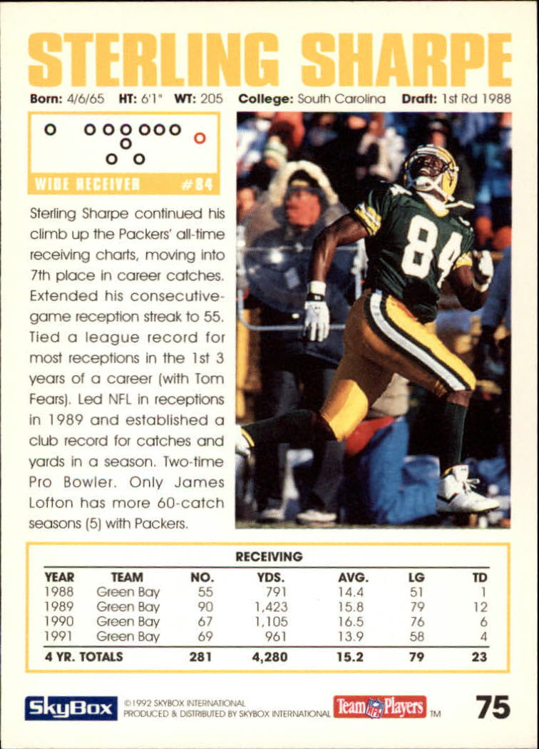 1992 SkyBox Impact #75 Sterling Sharpe back image