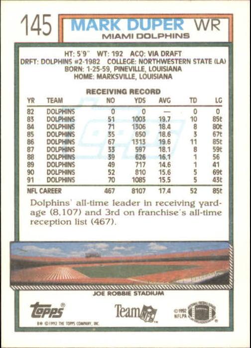1992 Topps #145 Mark Duper back image