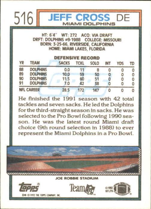 1992 Topps #516 Jeff Cross back image