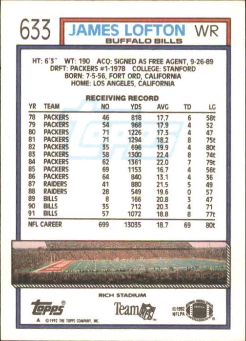 1992 Topps #633 James Lofton back image