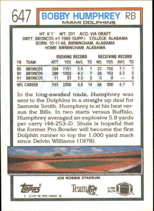 1992 Topps #647 Bobby Humphrey UER/(Old team front&/correct new team back;/acquired via trade&/not draft) back image