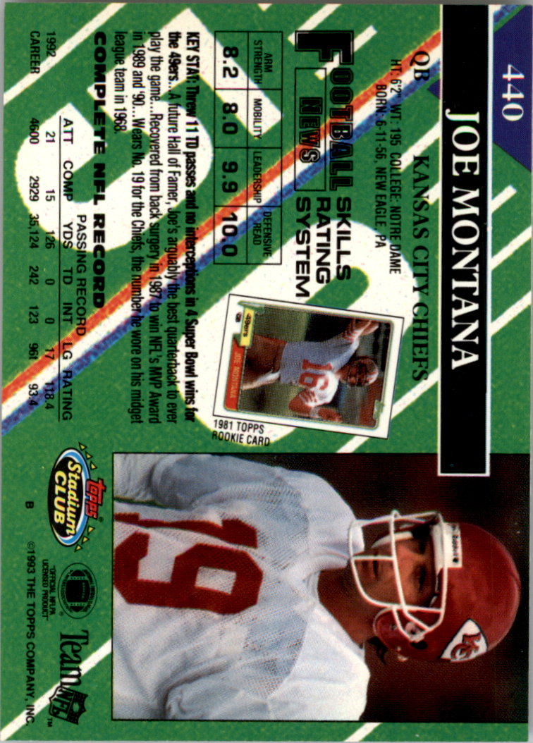 1993 Stadium Club Super Teams Super Bowl #440 Joe Montana back image