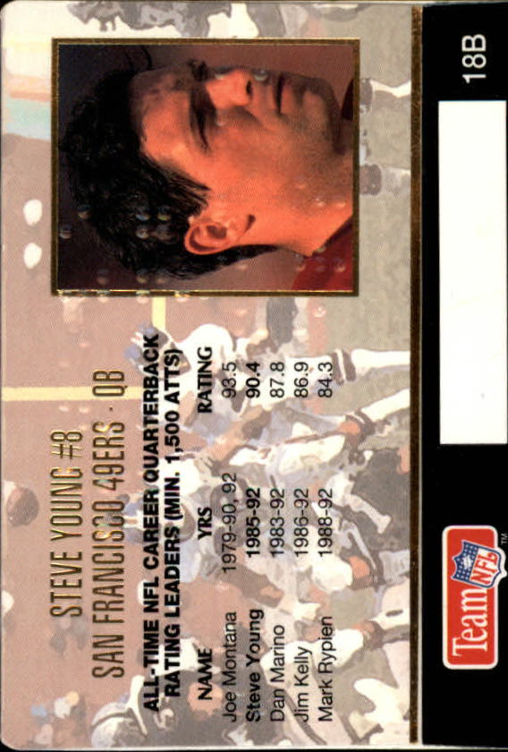 1993 Action Packed Quarterback Club Braille #QB18B Steve Young back image