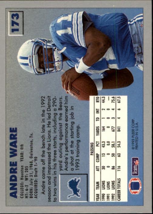 1993 Fleer #173 Andre Ware back image