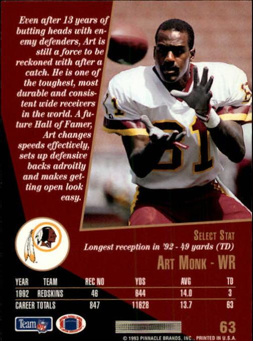 1993 Select #63 Art Monk back image