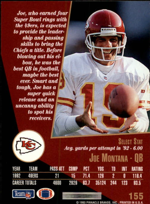 1993 Select #155 Joe Montana back image