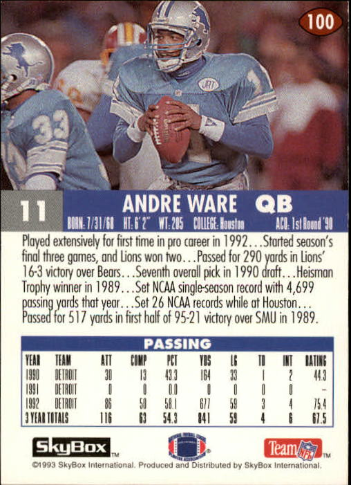 1993 SkyBox Impact #100 Andre Ware back image