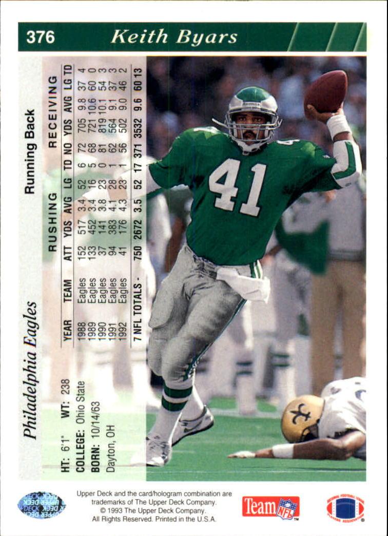 1993 Upper Deck #376 Keith Byars back image