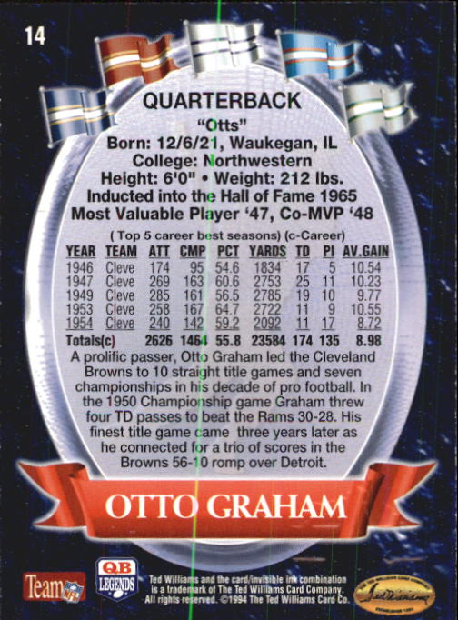 1994 Ted Williams #14 Otto Graham back image