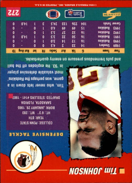 1994 Score #272 Tim Johnson back image