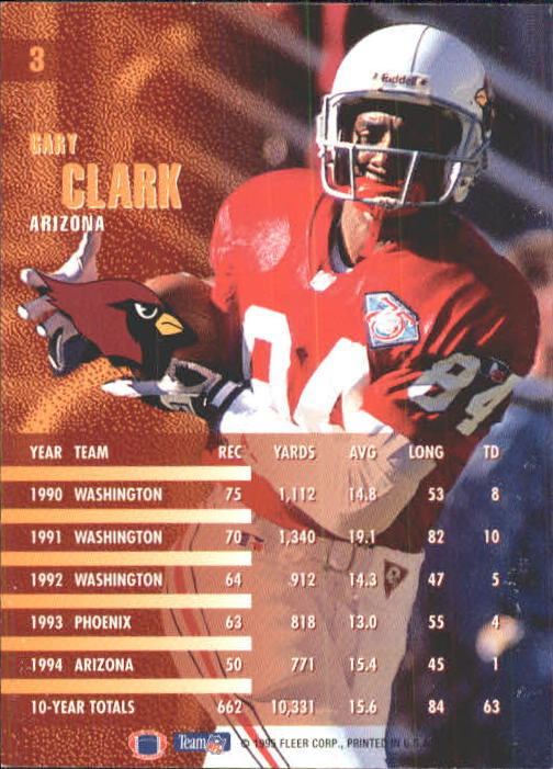 1995 Fleer #3 Gary Clark back image