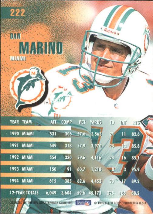 1995 Fleer #222 Dan Marino back image