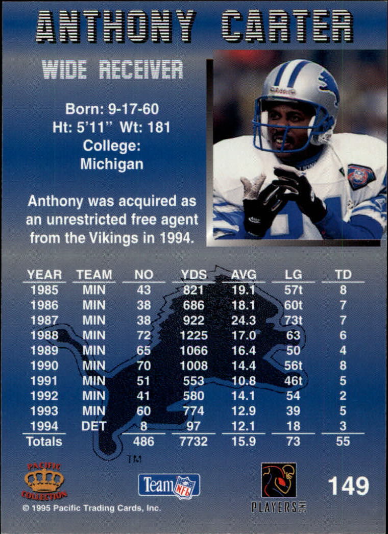 1995 Pacific #149 Anthony Carter back image