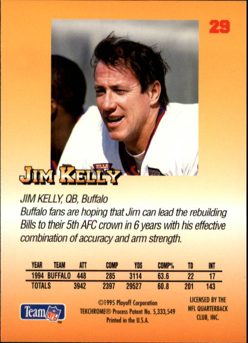 1995 Playoff Prime #29 Jim Kelly back image