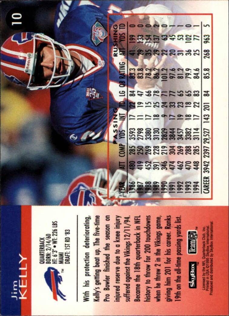 1995 SkyBox Impact #10 Jim Kelly back image