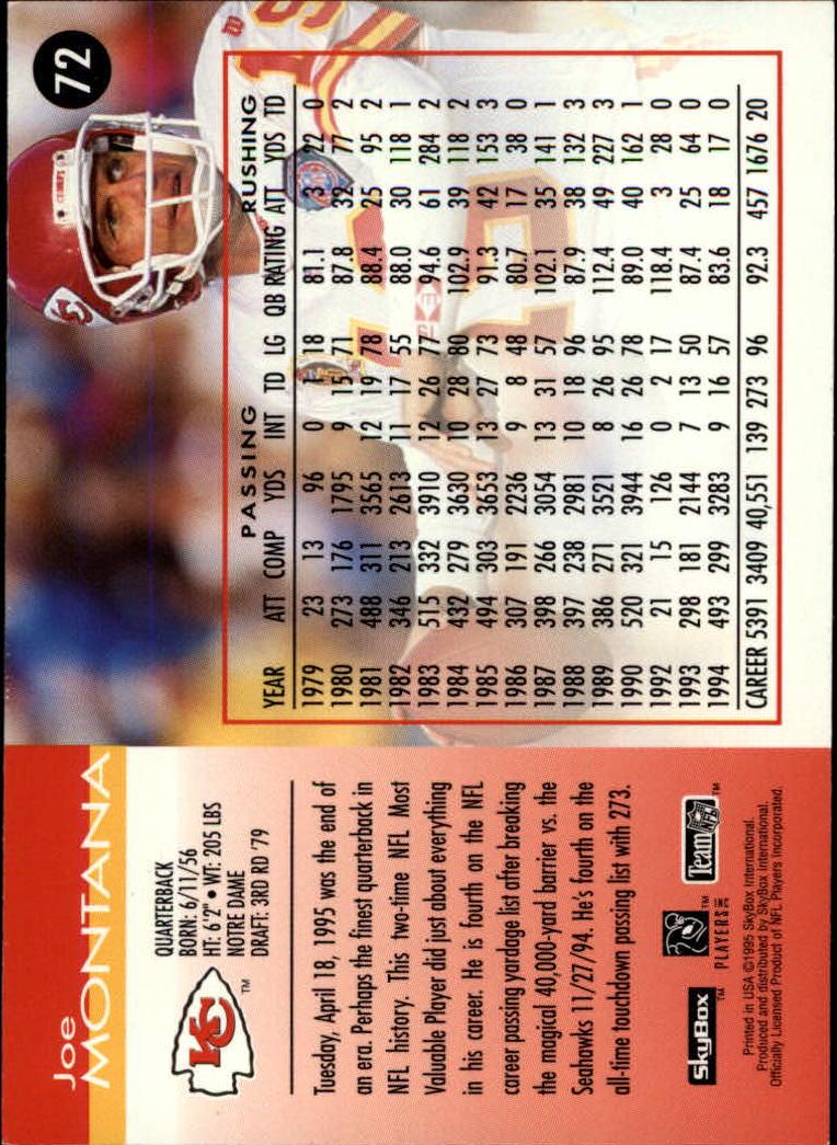 1995 SkyBox Impact #72 Joe Montana back image