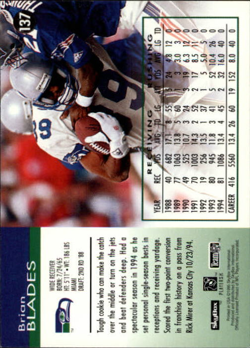 1995 SkyBox Impact #137 Brian Blades back image