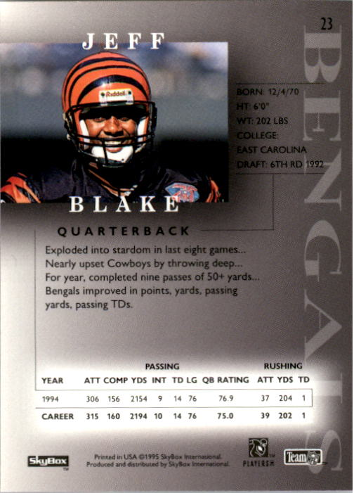 1995 SkyBox Premium #23 Jeff Blake RC back image