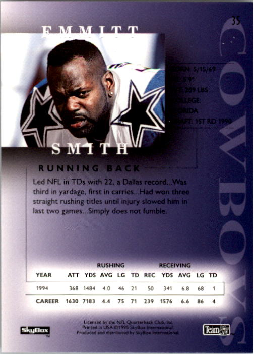 1995 SkyBox Premium #35 Emmitt Smith back image